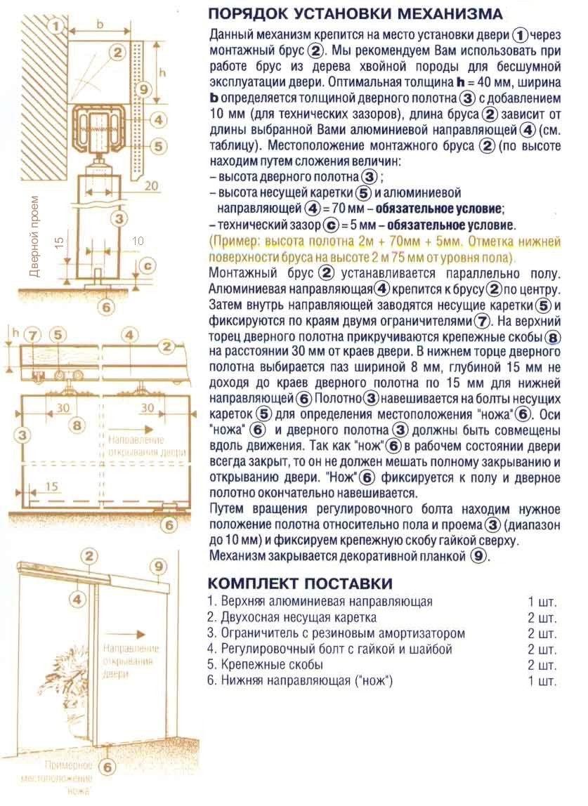Инструкция установки раздвижных дверей